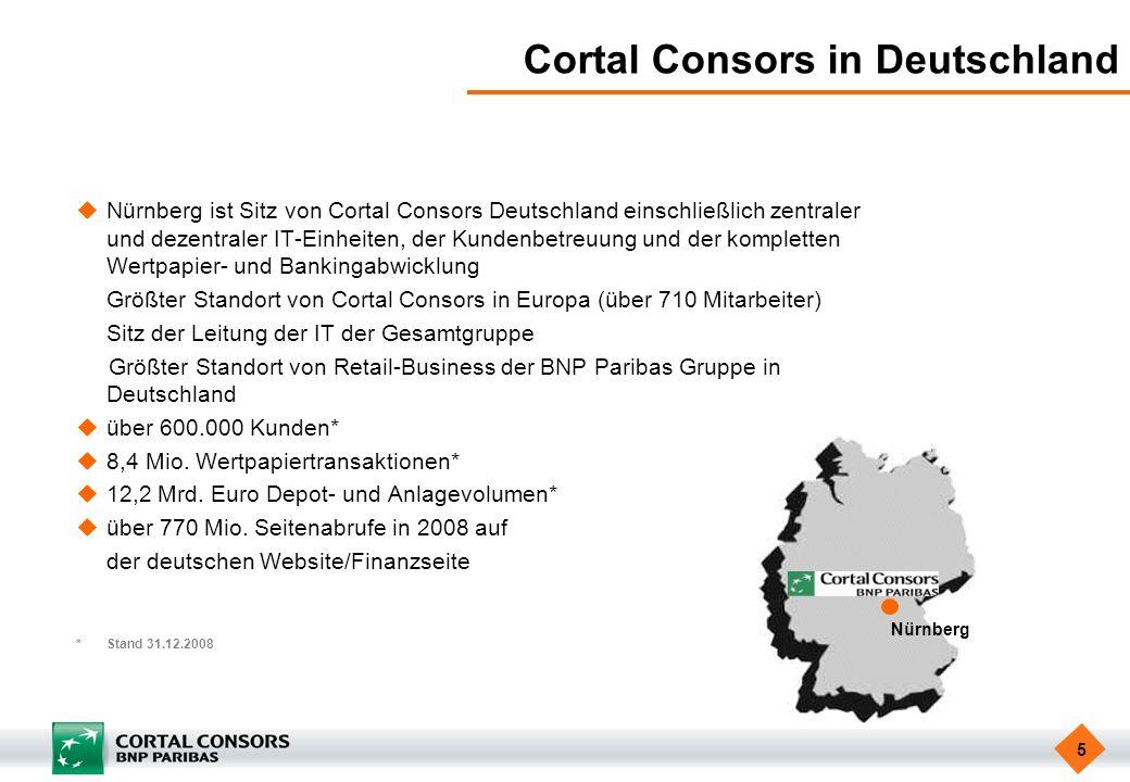 Cortal Consors in Deutschland