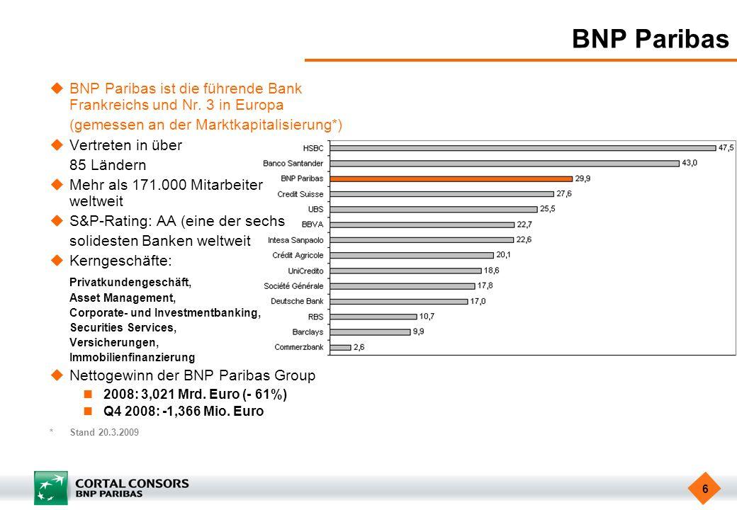 BNP Paribas BNP Paribas ist die führende Bank Frankreichs und Nr. 3 in Europa. (gemessen an der Marktkapitalisierung*)