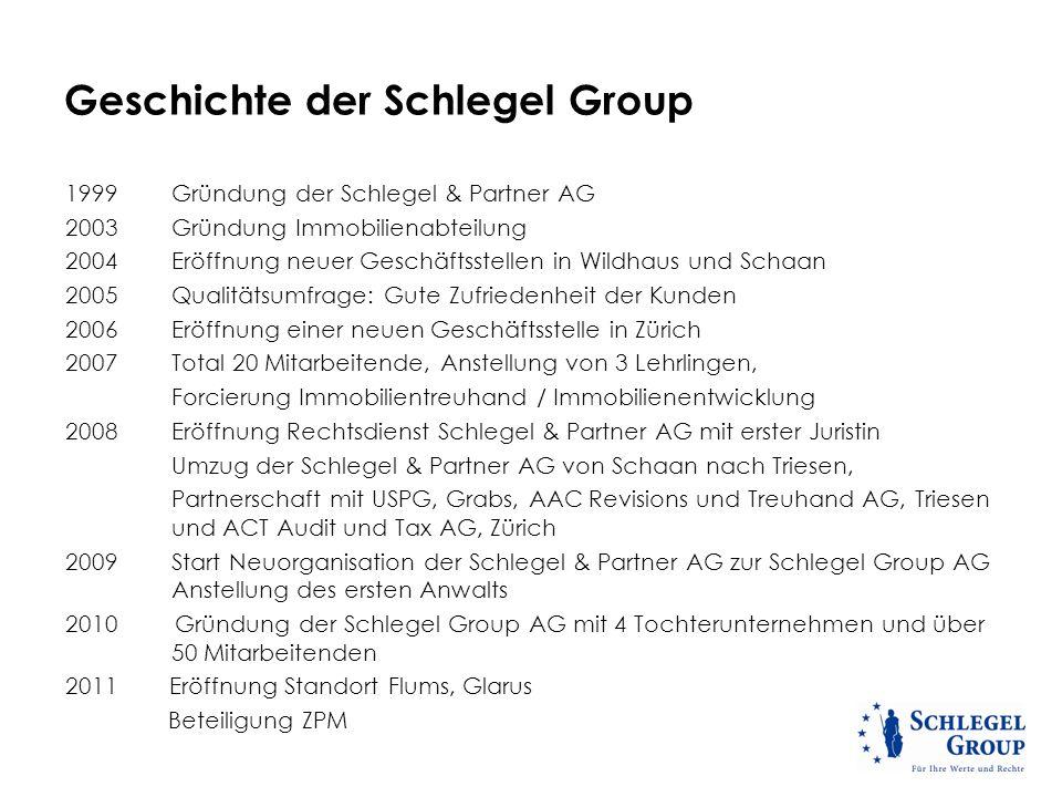 Geschichte der Schlegel Group
