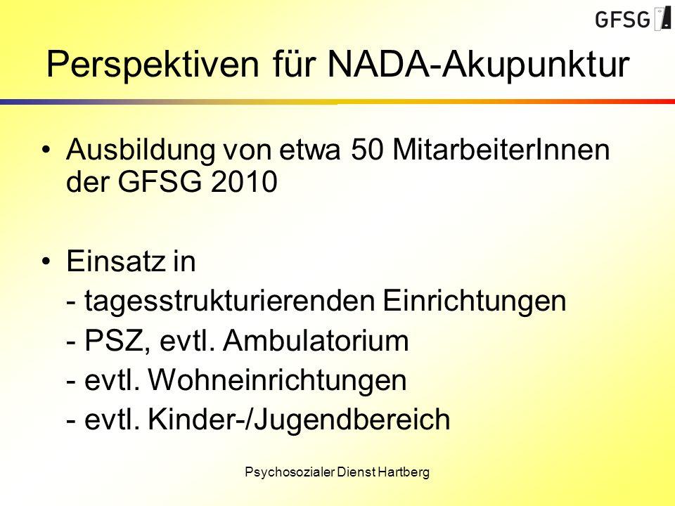 Perspektiven für NADA-Akupunktur
