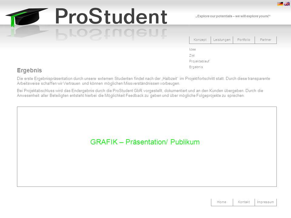 GRAFIK – Präsentation/ Publikum
