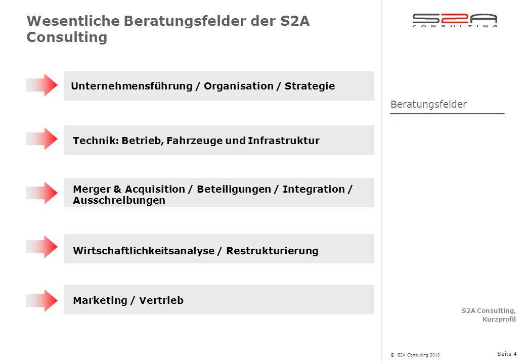 Wesentliche Beratungsfelder der S2A Consulting