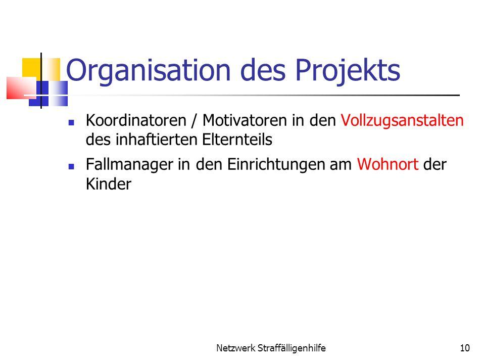 Organisation des Projekts