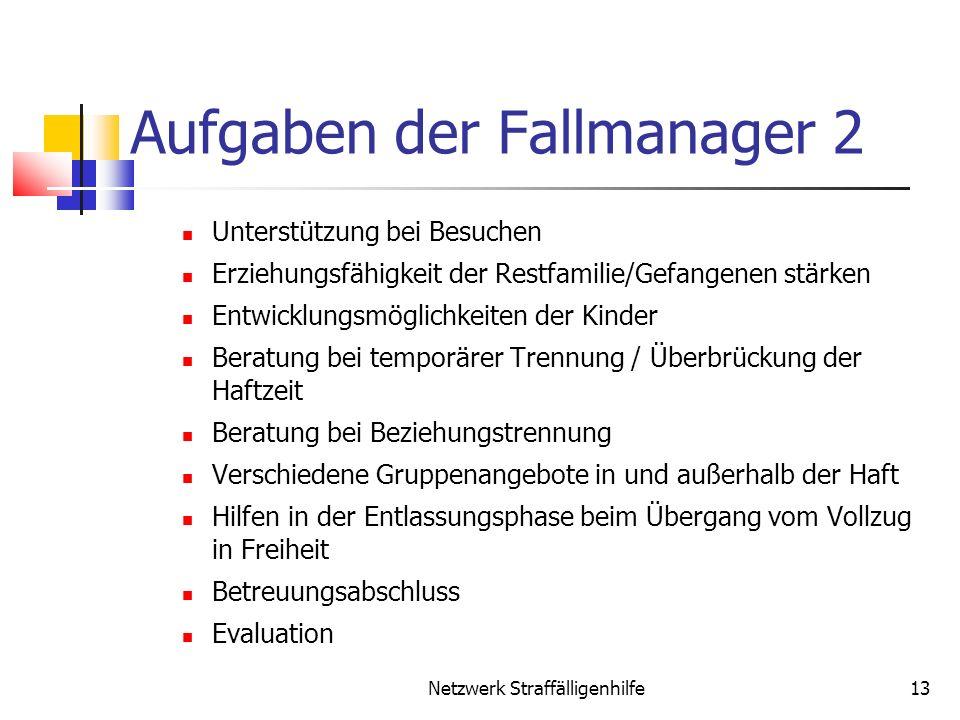 Aufgaben der Fallmanager 2