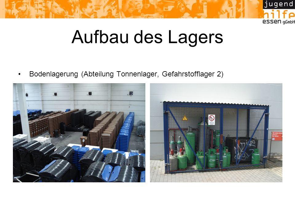 Aufbau des Lagers Bodenlagerung (Abteilung Tonnenlager, Gefahrstofflager 2)