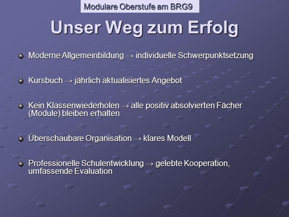 Unser Weg zum Erfolg Moderne Allgemeinbildung → individuelle Schwerpunktsetzung. Kursbuch → jährlich aktualisiertes Angebot.