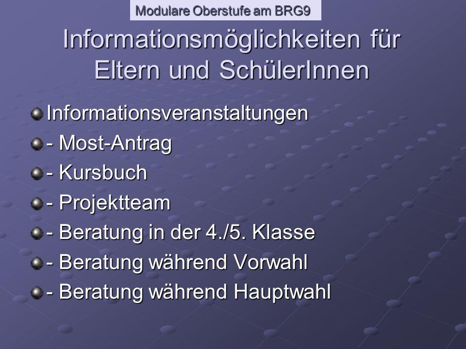 Informationsmöglichkeiten für Eltern und SchülerInnen