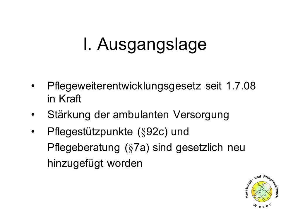 I. Ausgangslage Pflegeweiterentwicklungsgesetz seit 1.7.08 in Kraft