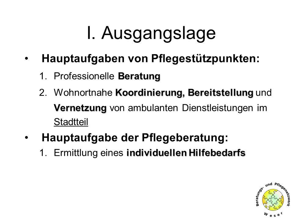 I. Ausgangslage Hauptaufgaben von Pflegestützpunkten: