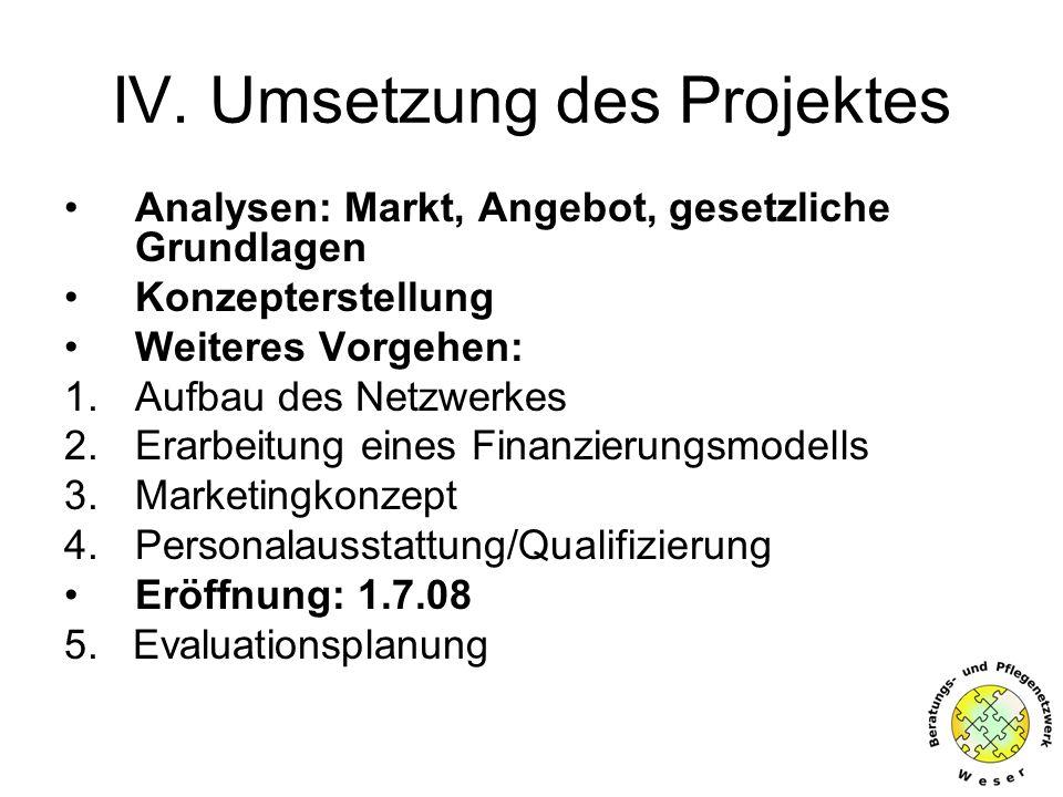 IV. Umsetzung des Projektes