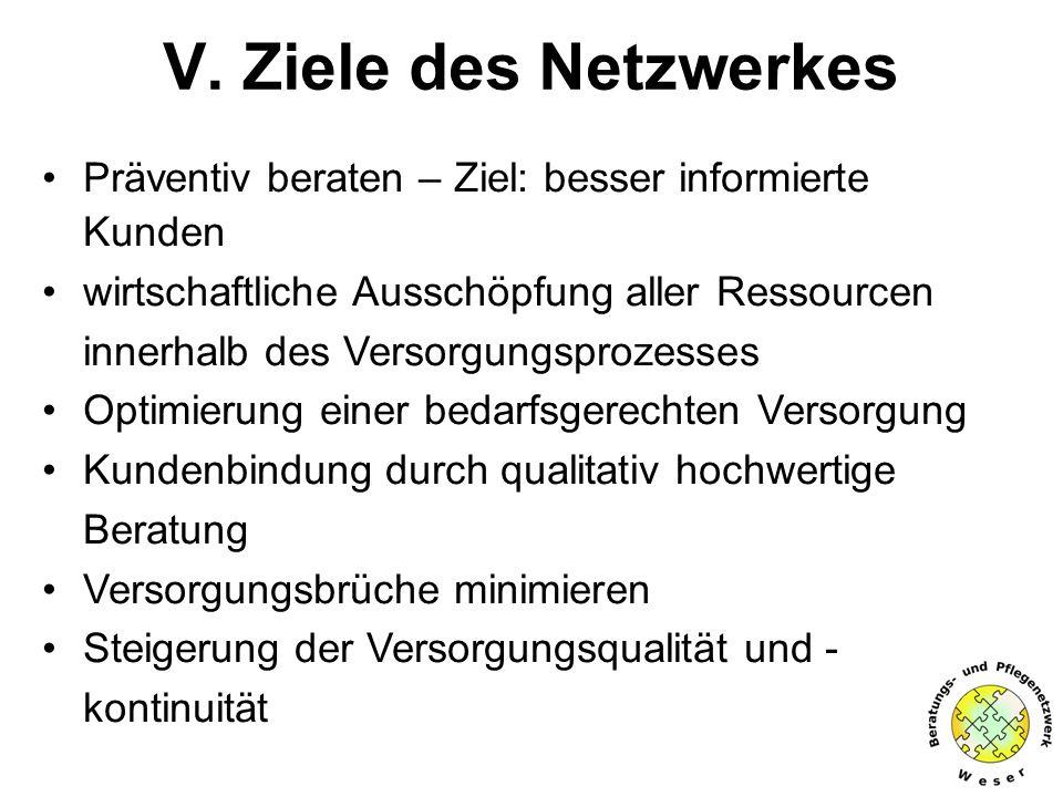 V. Ziele des Netzwerkes Präventiv beraten – Ziel: besser informierte