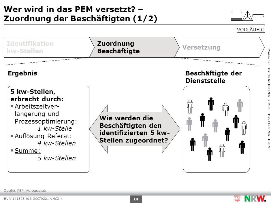 Wer wird in das PEM versetzt – Zuordnung der Beschäftigten (2/2)