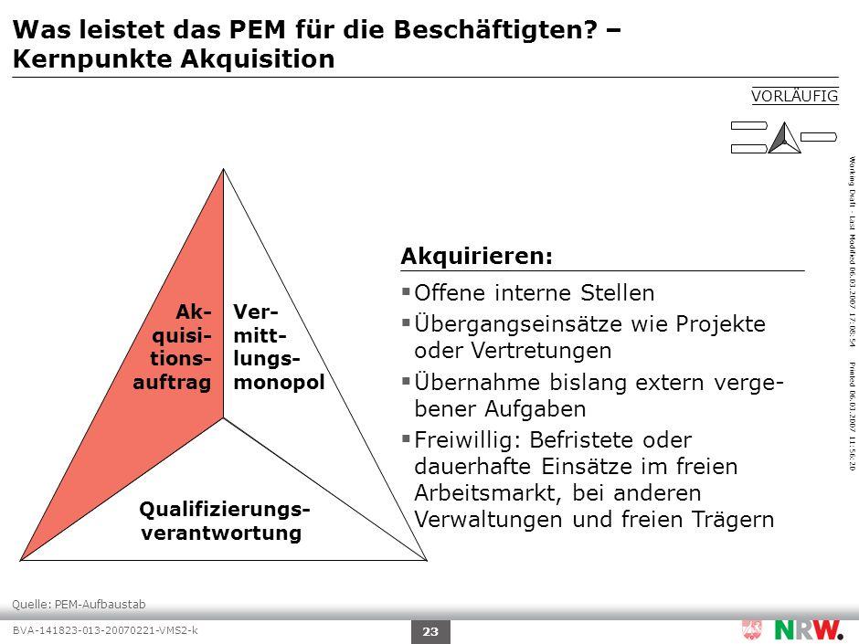 Was leistet das PEM für die Beschäftigten – Kernpunkte Vermittlung