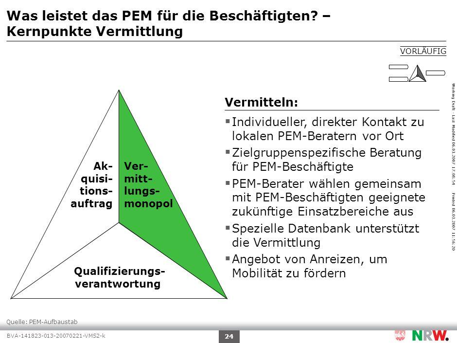 Was leistet das PEM für die Beschäftigten – Kernpunkte Qualifizierung