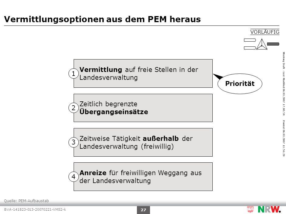 Vermittlungsoptionen aus dem PEM heraus – Freie Stellen in der Landesverwaltung