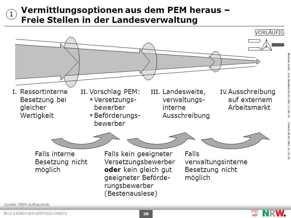 Vermittlungsoptionen aus dem PEM heraus – Übergangseinsätze