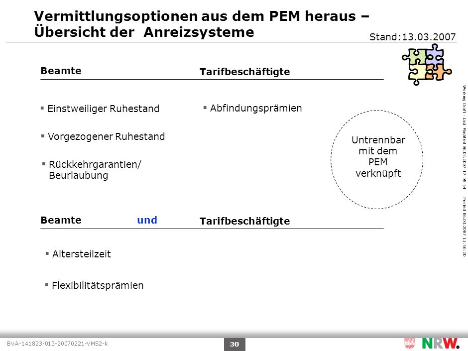 Vermittlungsoptionen aus dem PEM heraus – Nutzung der Anreizsysteme