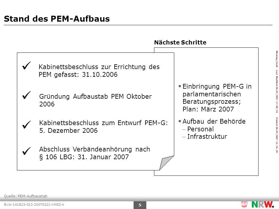 Beispiele für Personaleinsatzmanagement in anderen Bundesländern