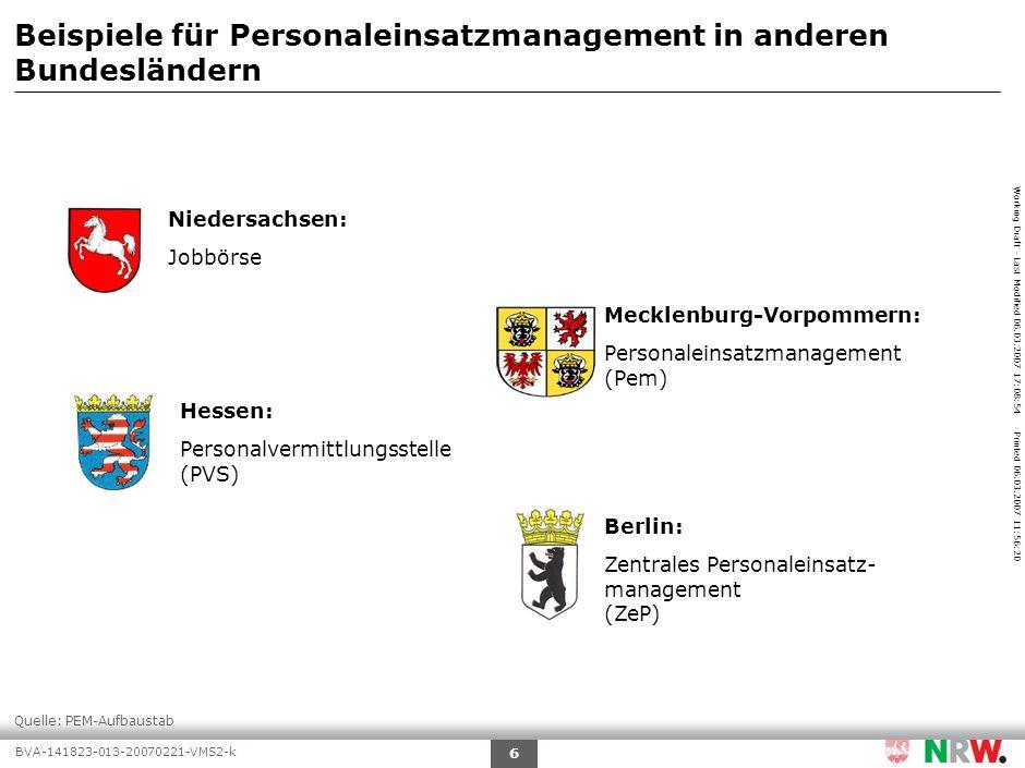 Wie ist das PEM organisiert