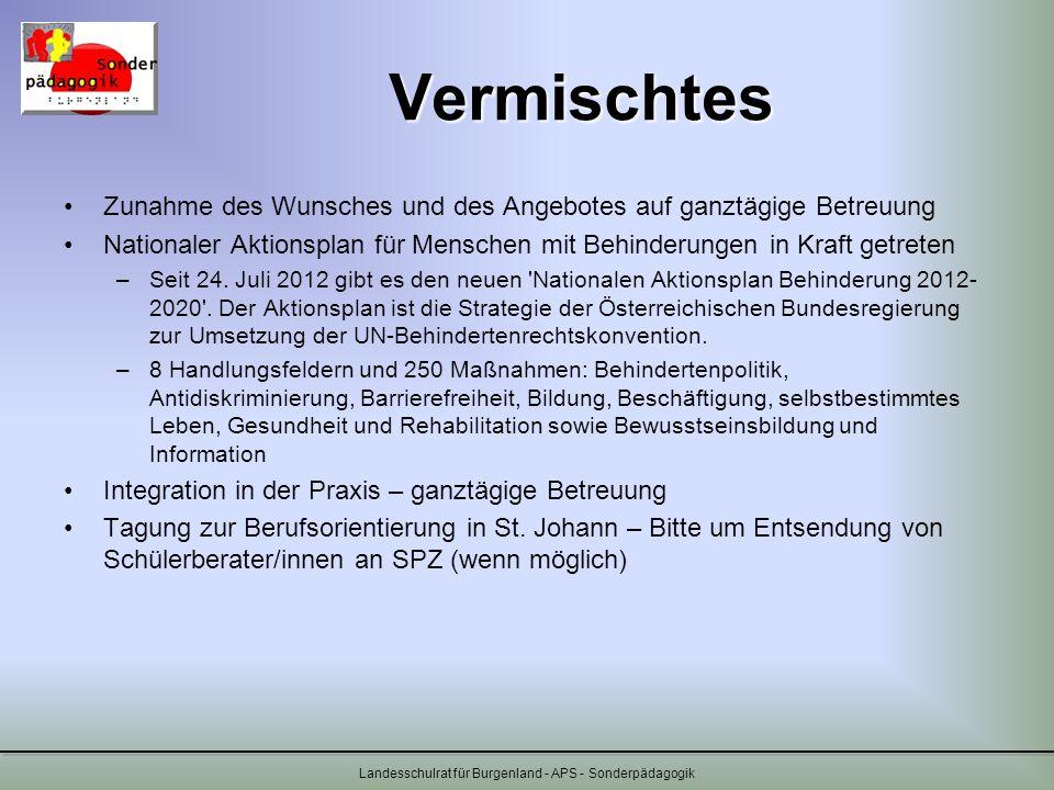 Landesschulrat für Burgenland - APS - Sonderpädagogik