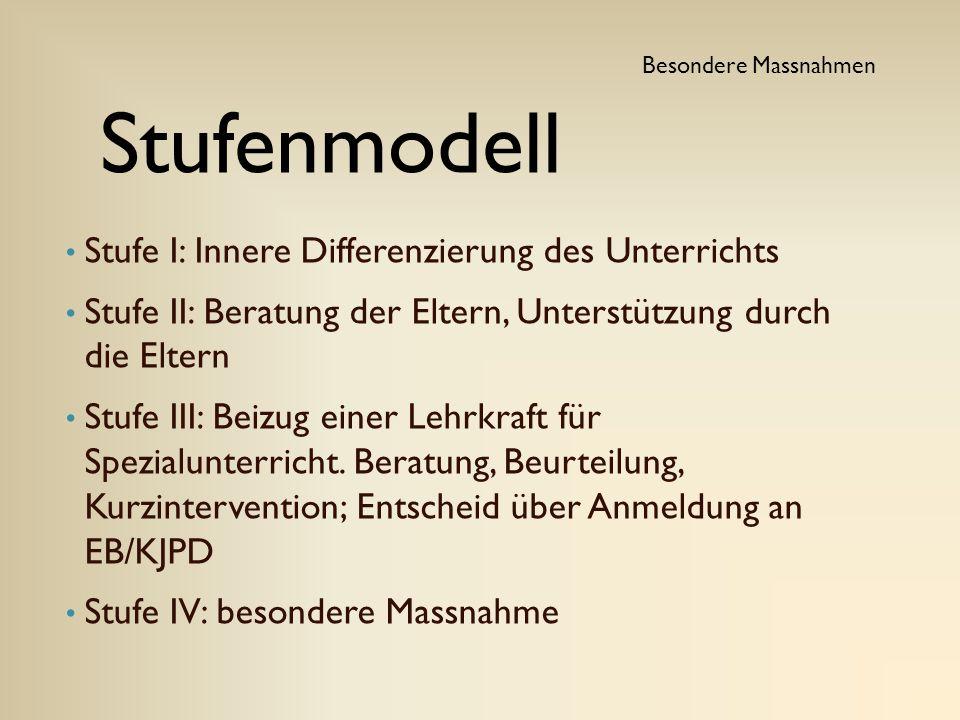 Stufenmodell Stufe I: Innere Differenzierung des Unterrichts