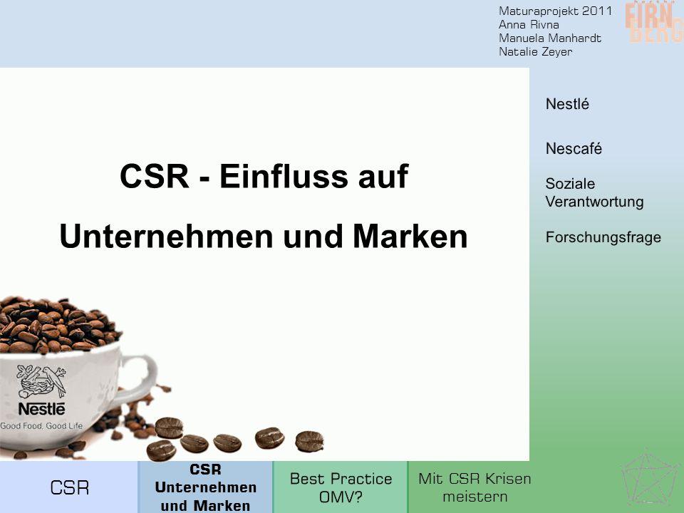 CSR - Einfluss auf Unternehmen und Marken