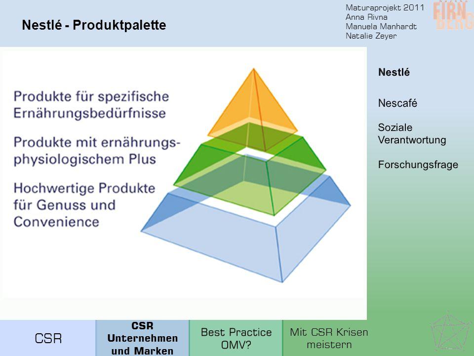 Nestlé - Produktpalette