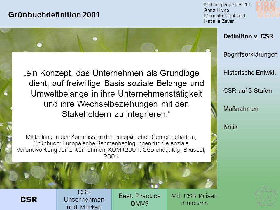 Grünbuchdefinition 2001 Definition v. CSR. Begriffserklärungen. Historische Entwkl. CSR auf 3 Stufen.