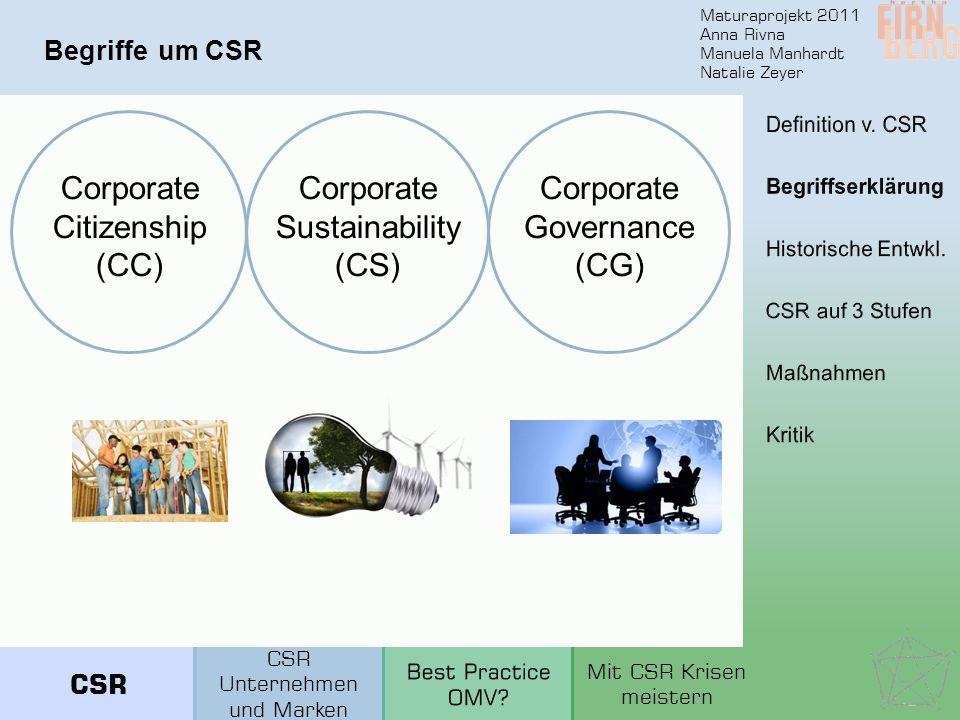 Corporate Citizenship (CC) Corporate Sustainability (CS) Corporate