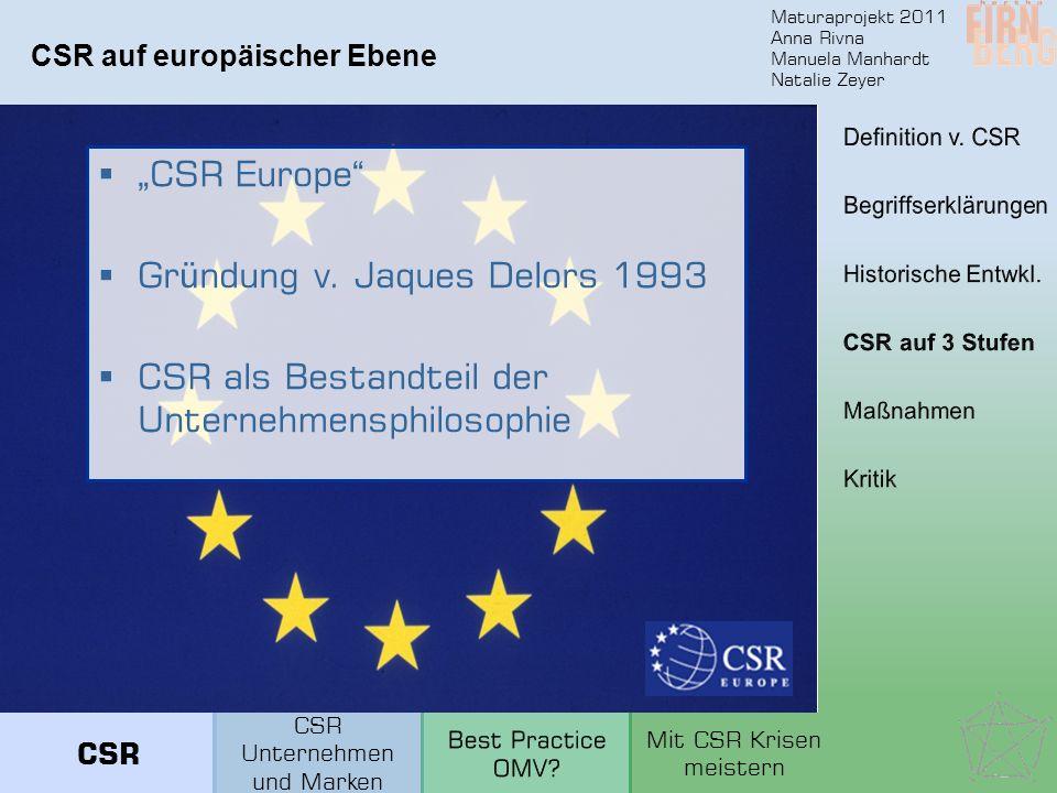 CSR auf europäischer Ebene