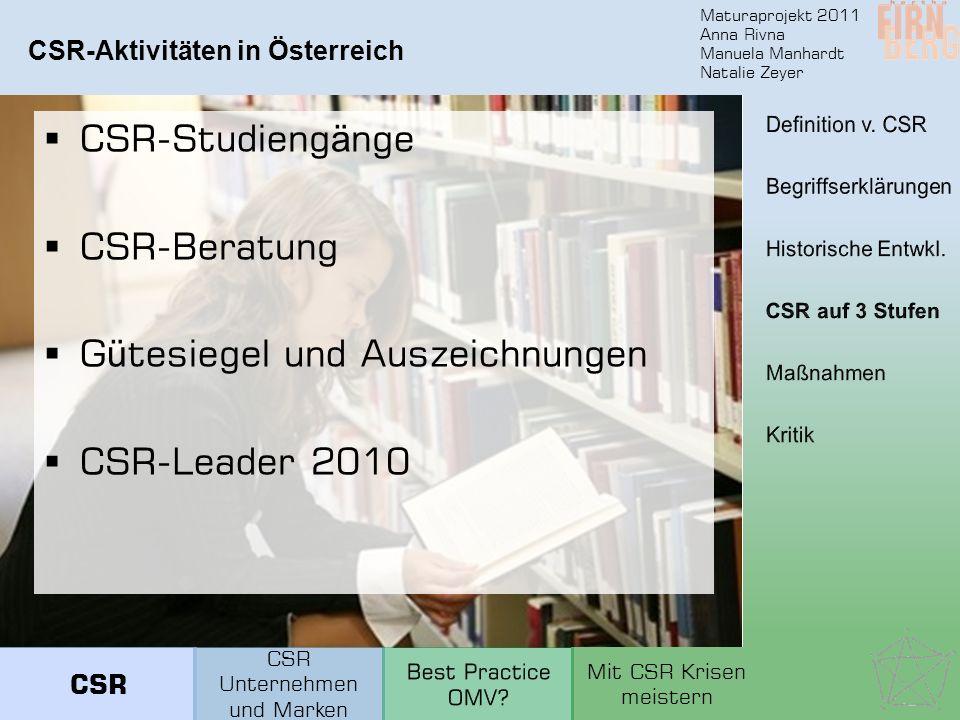 CSR-Aktivitäten in Österreich