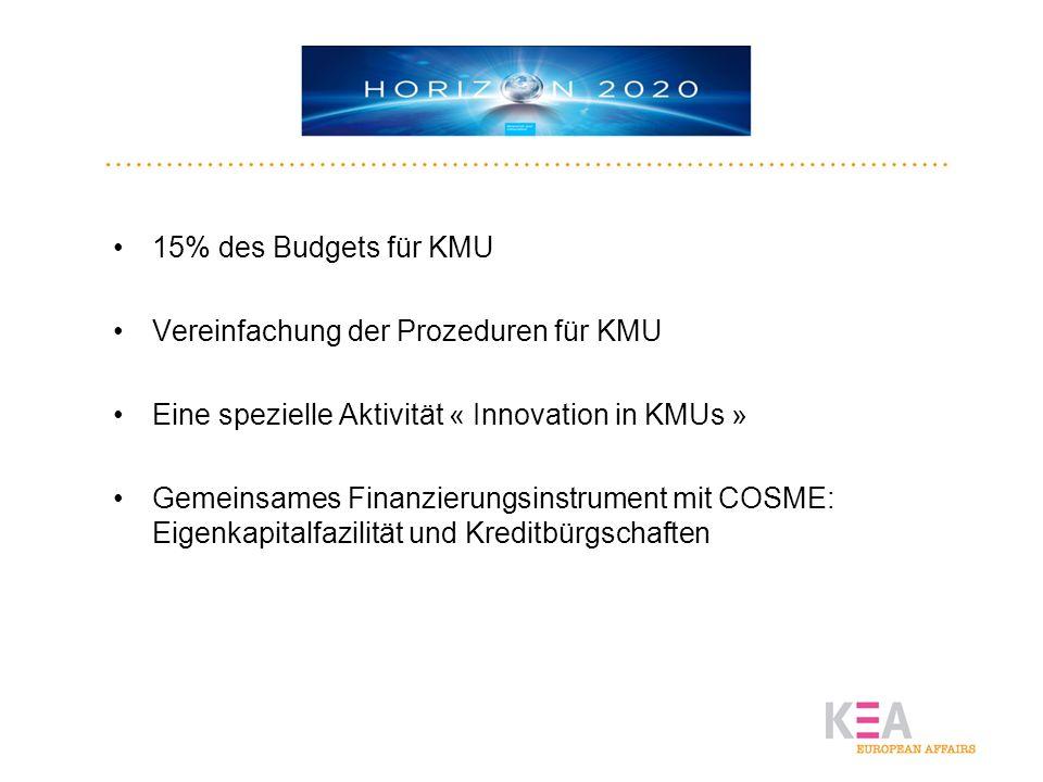 15% des Budgets für KMU Vereinfachung der Prozeduren für KMU. Eine spezielle Aktivität « Innovation in KMUs »