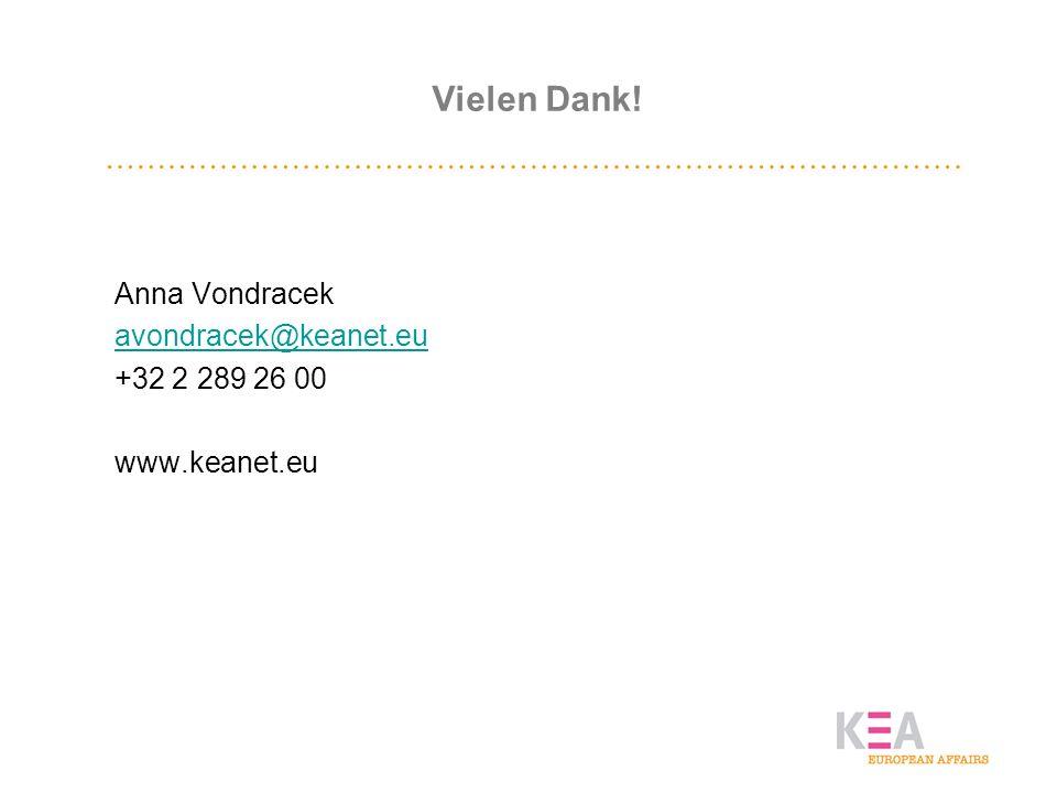 Vielen Dank! Anna Vondracek avondracek@keanet.eu +32 2 289 26 00