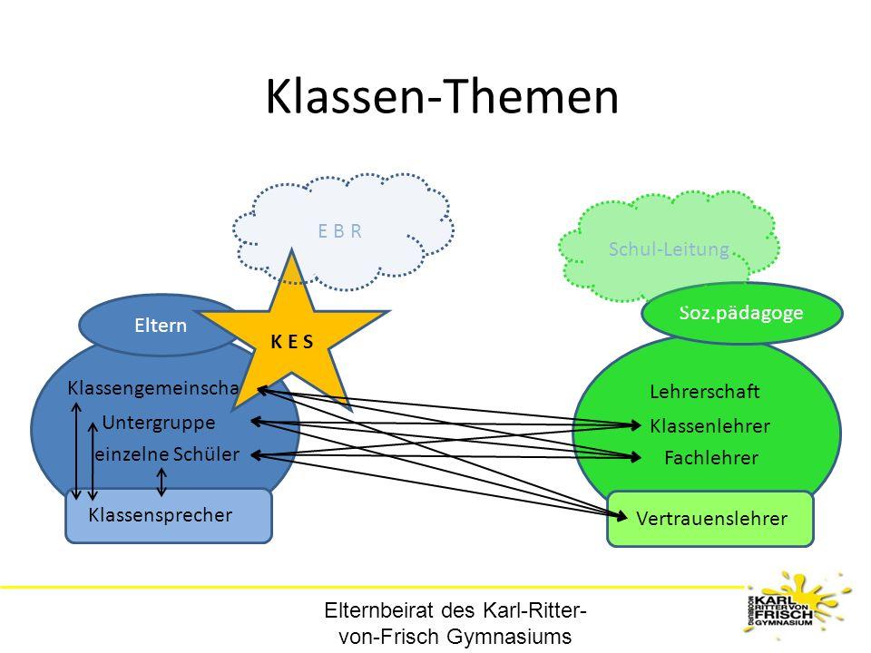 Elternbeirat des Karl-Ritter-von-Frisch Gymnasiums