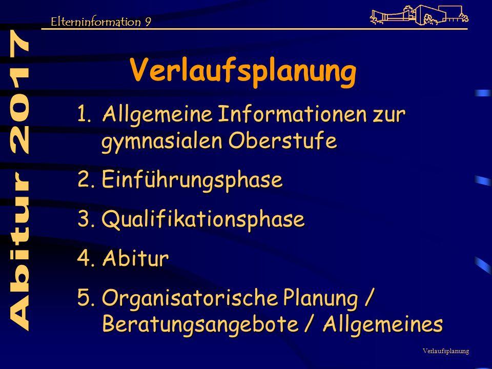 Verlaufsplanung Abitur 2017