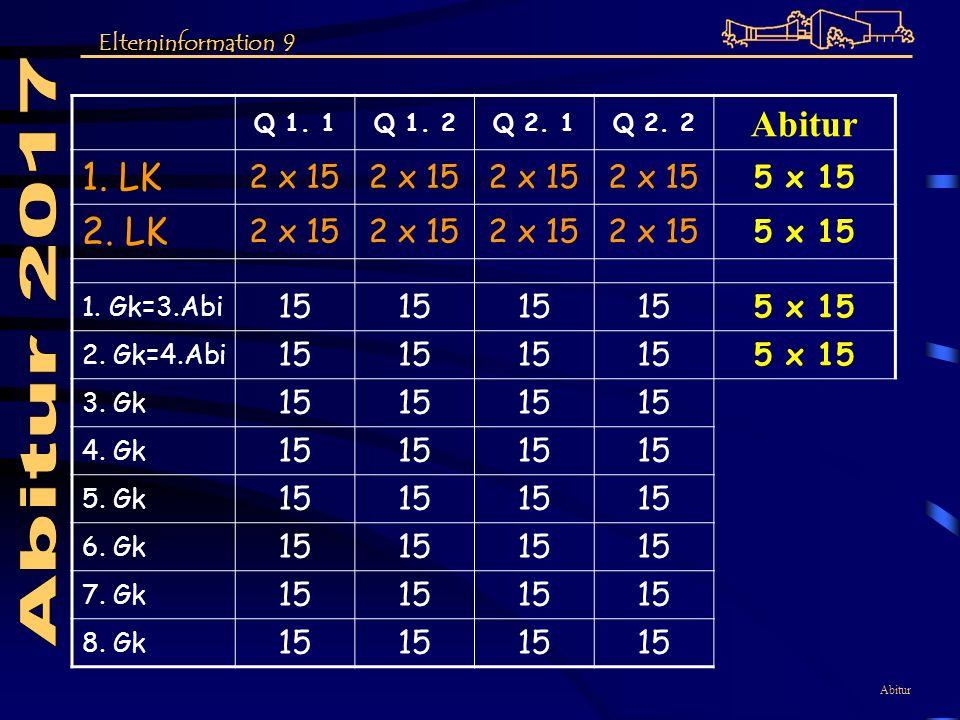 Abitur 2017 Abitur 1. LK 2. LK 2 x 15 15 5 x 15 1. Gk=3.Abi