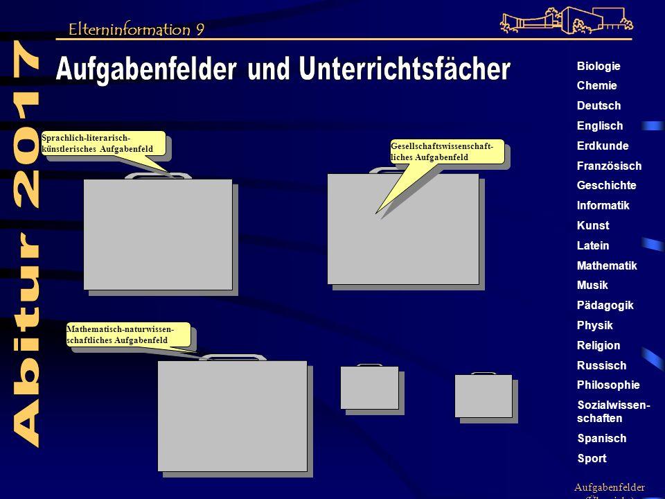 Aufgabenfelder (Übersicht)