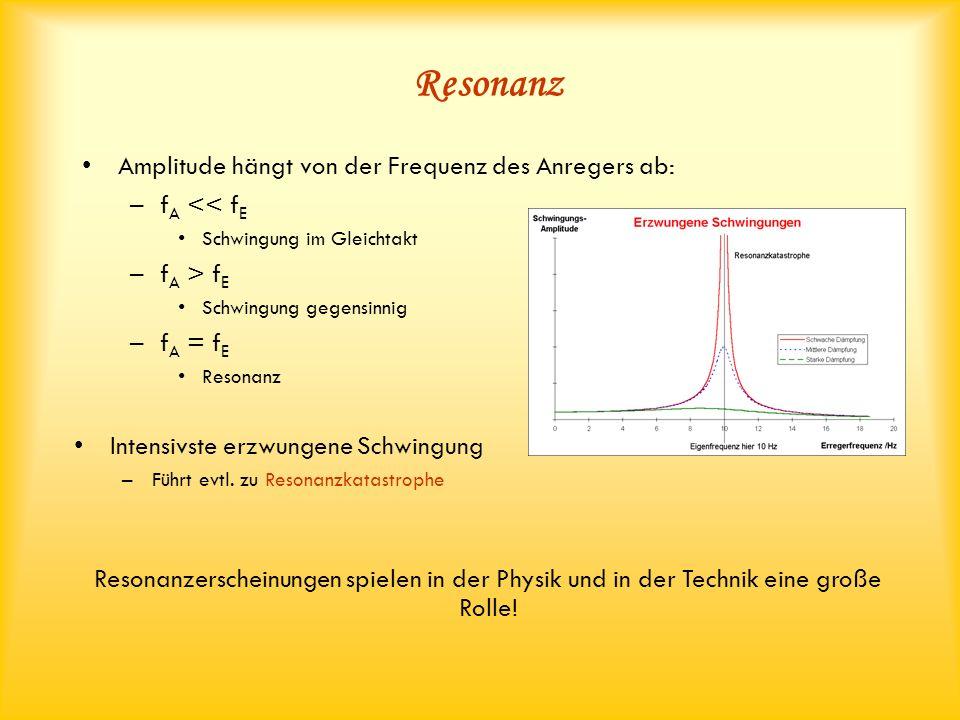 Resonanz Amplitude hängt von der Frequenz des Anregers ab: