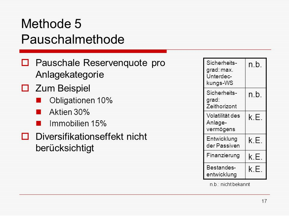 Methode 5 Pauschalmethode