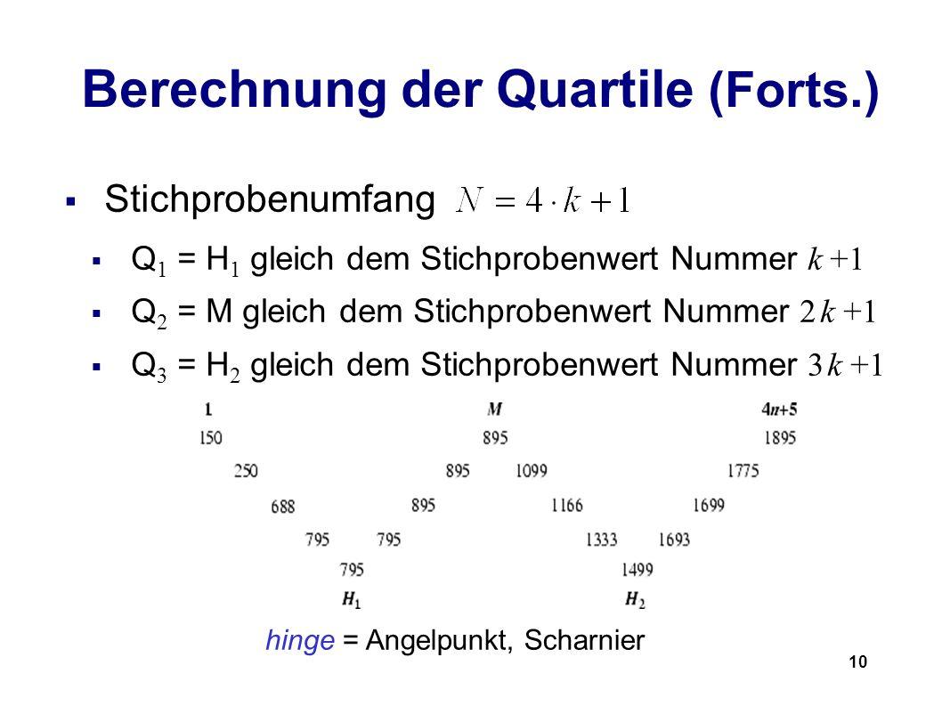 Berechnung der Quartile (Forts.)