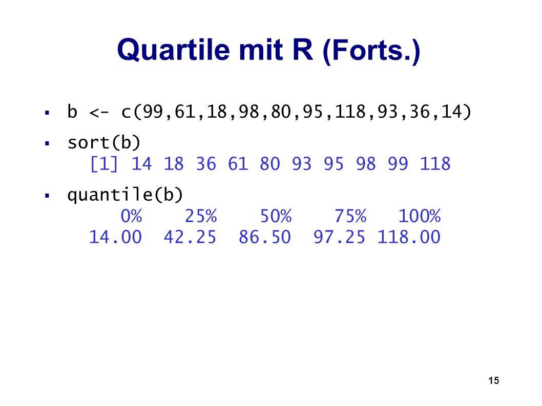 Quartile mit R (Forts.) b <- c(99,61,18,98,80,95,118,93,36,14)