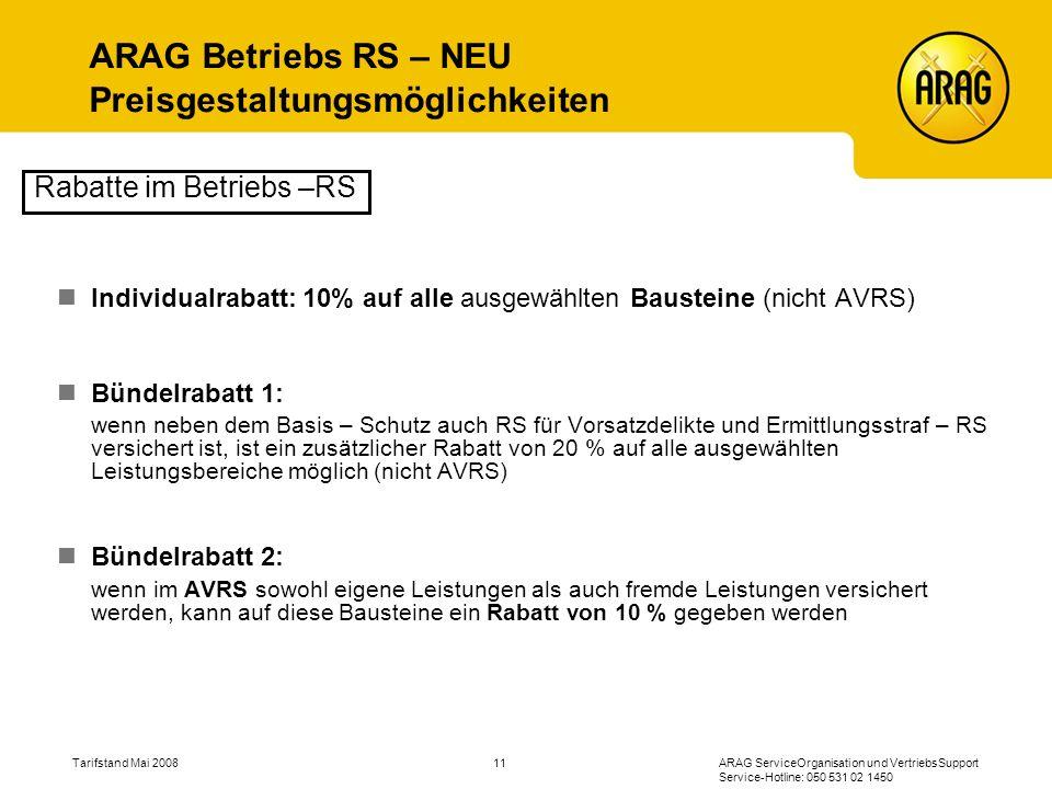 ARAG Betriebs RS – NEU Preisgestaltungsmöglichkeiten
