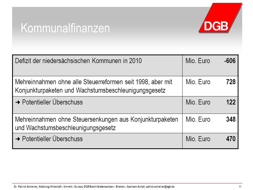 Kommunalfinanzen Defizit der niedersächsischen Kommunen in 2010