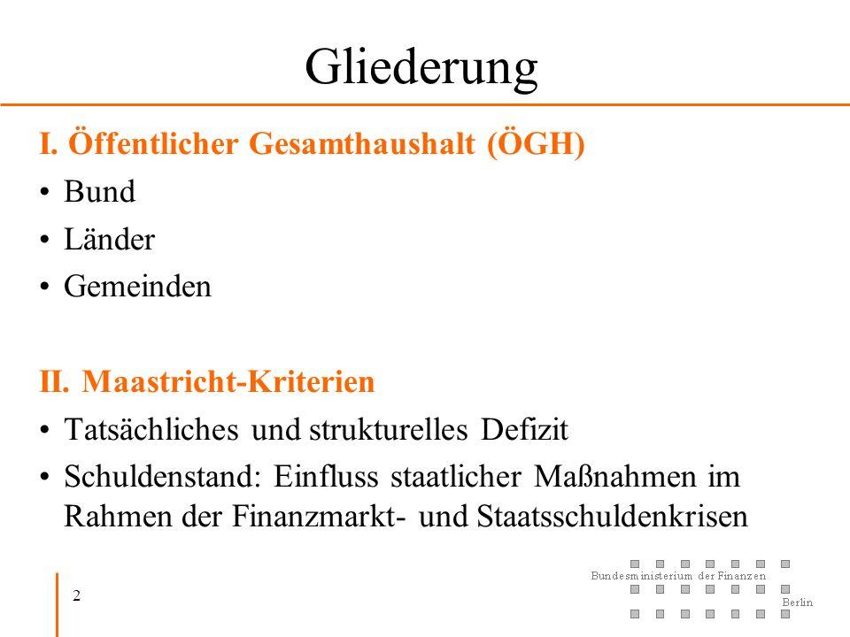 Gliederung I. Öffentlicher Gesamthaushalt (ÖGH) Bund Länder Gemeinden