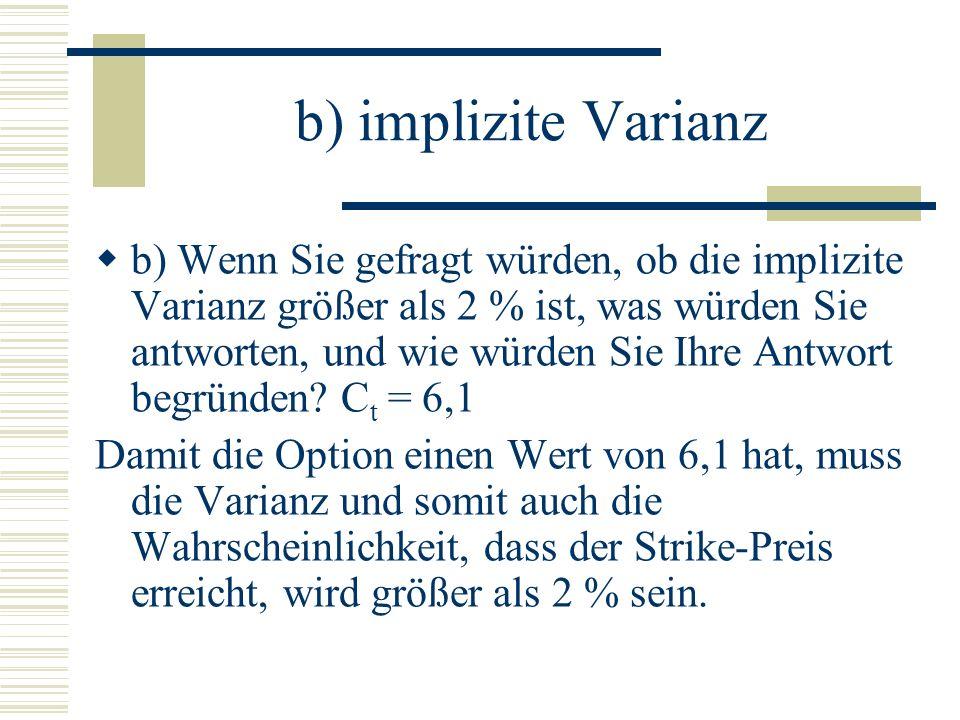 b) implizite Varianz
