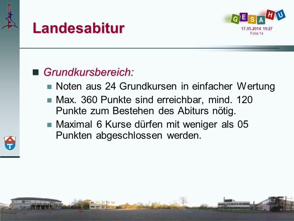 Landesabitur Grundkursbereich: