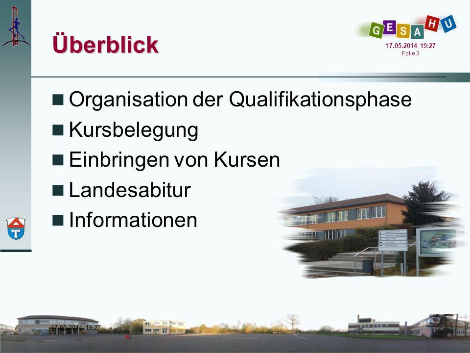 Überblick Organisation der Qualifikationsphase Kursbelegung