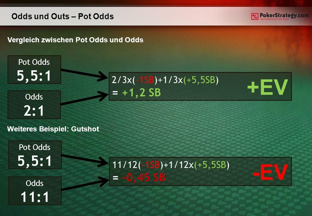Odds und Outs – Pot Odds Vergleich zwischen Pot Odds und Odds. Pot Odds. 5,5:1. 2/3x(-1SB)+1/3x(+5,5SB)
