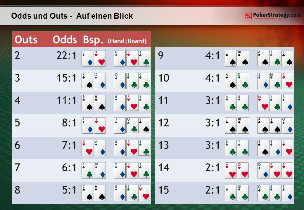Odds und Outs - Auf einen Blick