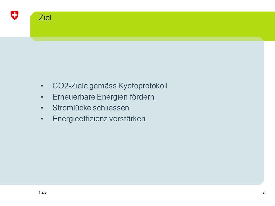 CO2-Ziele gemäss Kyotoprotokoll Erneuerbare Energien fördern